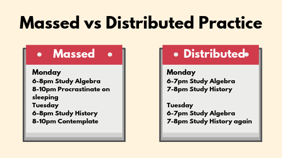 Trouble Retaining Information Massed vs Distributed Practice